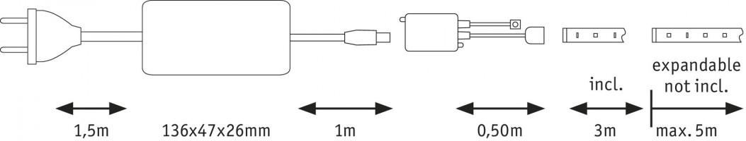MaxLED kit ruban LED blanc