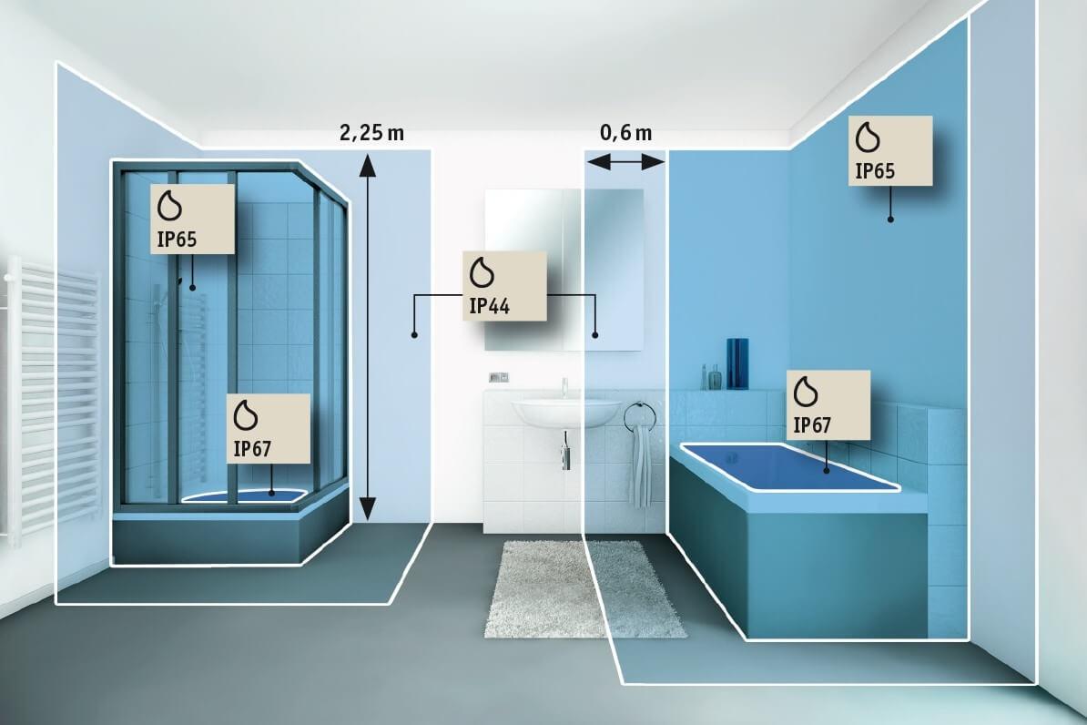 Comment choisir son éclairage de salle de bain ?  Jeancel Luminaires