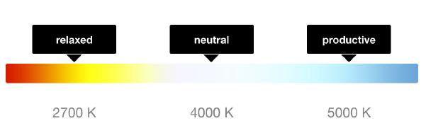 couleurs lumières